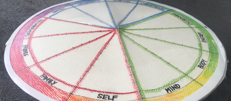 The clarity compass